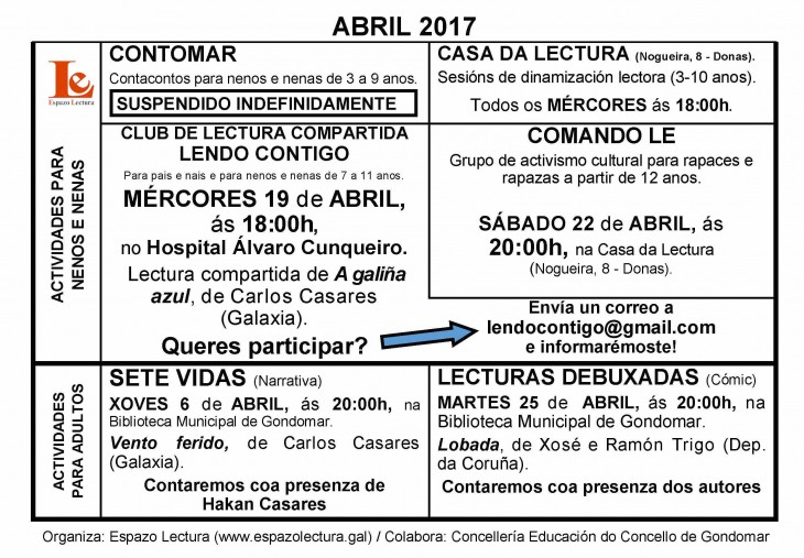 Actividades do mes de abril 2017