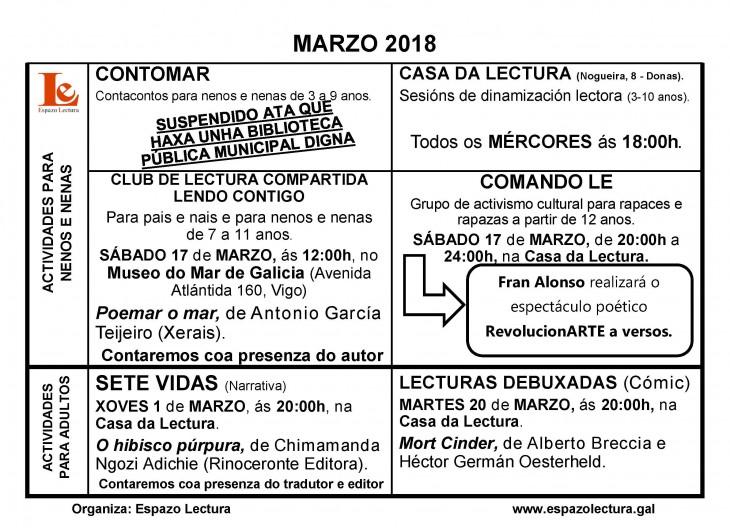 Actividades marzo 2018