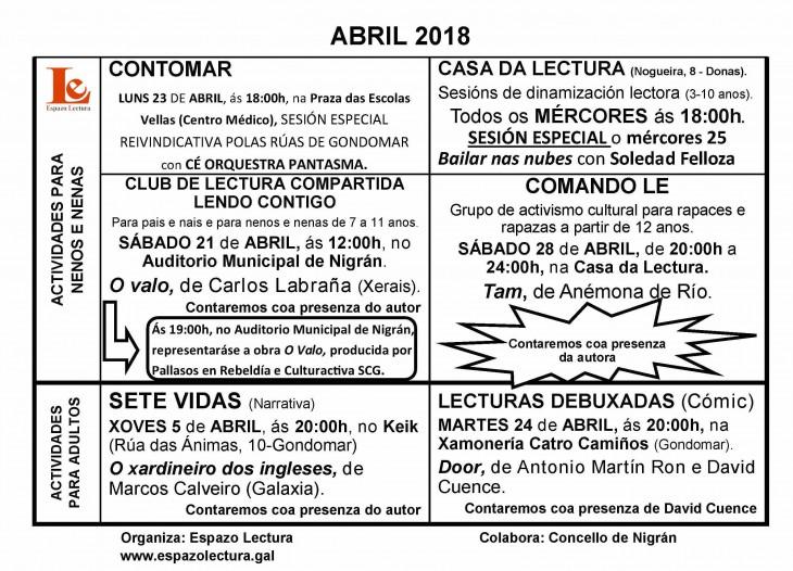 Actividades do mes de abril 2018