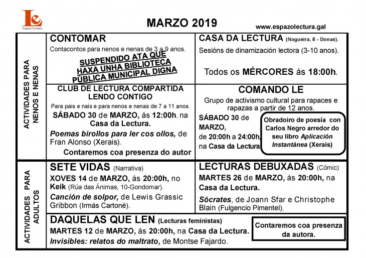 Actividades marzo 2019